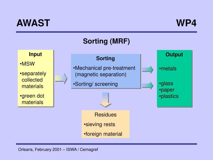 Sorting (MRF)