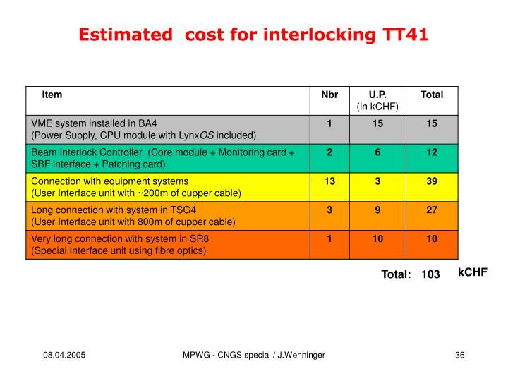 Estimated  cost for interlocking TT41
