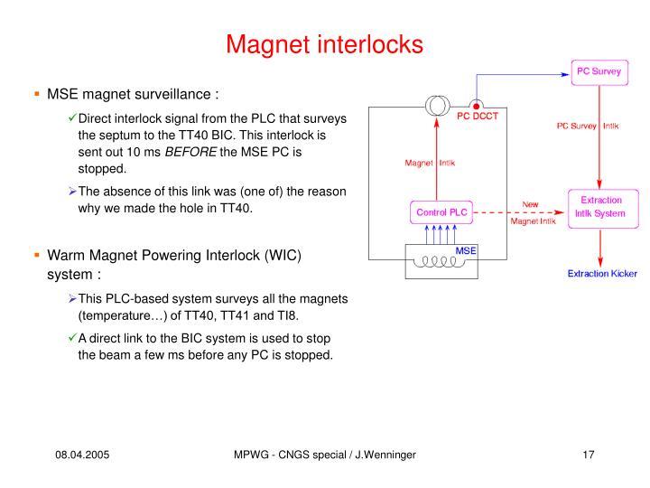 Magnet interlocks