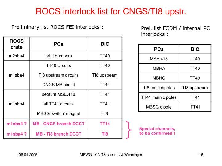 ROCS interlock list for CNGS/TI8 upstr.