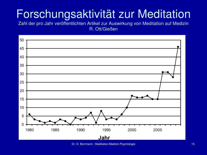 Forschungsaktivität zur Meditation