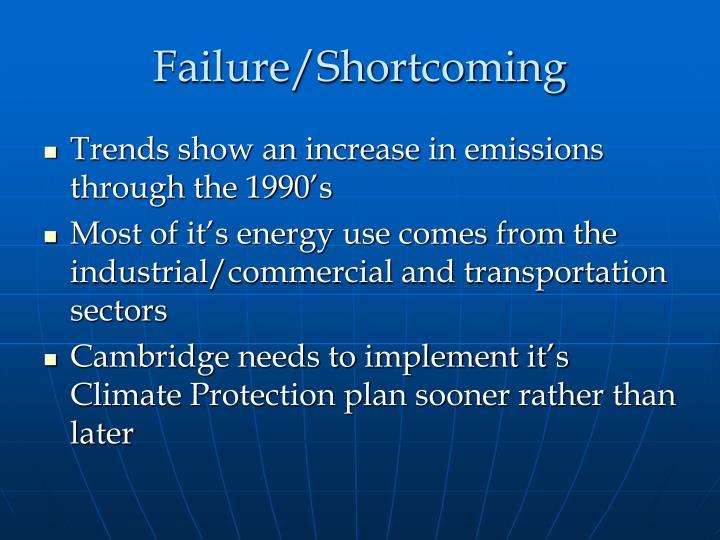 Failure/Shortcoming