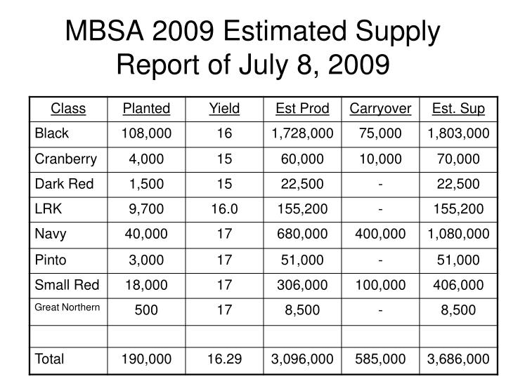 MBSA 2009 Estimated Supply Report of July 8, 2009