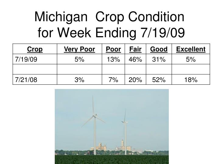 Michigan  Crop Condition