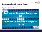 ecosystem priorities and trends