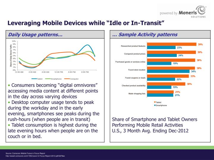 "Leveraging Mobile Devices while ""Idle or In-Transit"""
