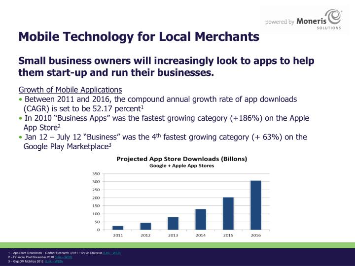 Small business owners will increasingly look to apps to help them start-up and run their businesses.