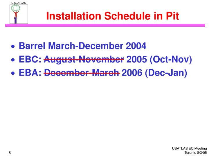 Installation Schedule in Pit