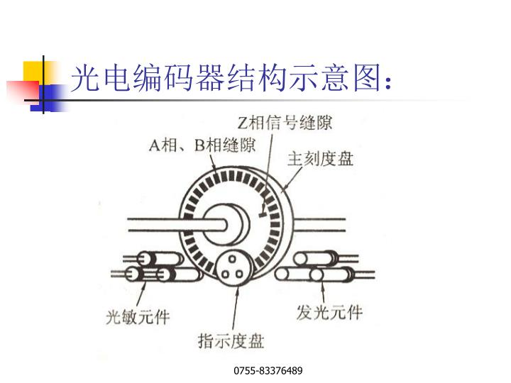 光电编码器结构示意图: