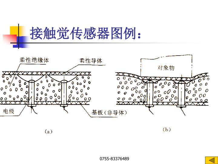 接触觉传感器图例: