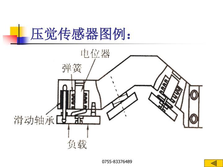 压觉传感器图例: