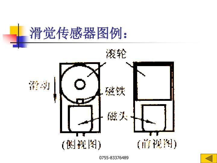 滑觉传感器图例: