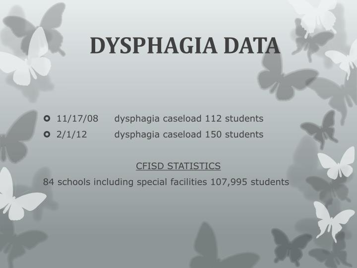 DYSPHAGIA DATA