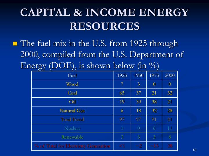CAPITAL & INCOME ENERGY RESOURCES