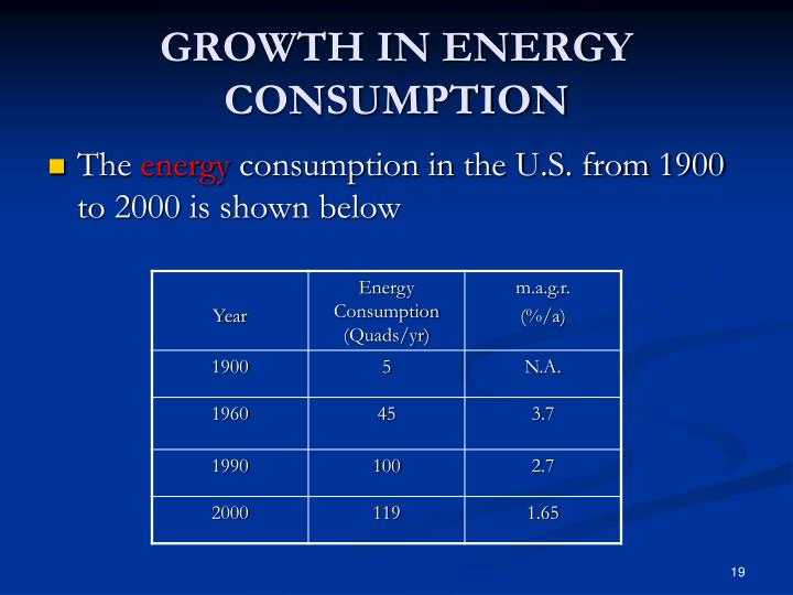 GROWTH IN ENERGY CONSUMPTION