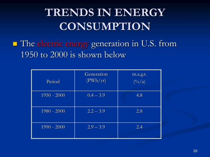 TRENDS IN ENERGY CONSUMPTION