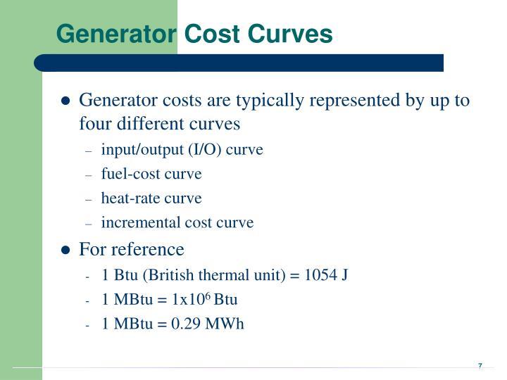 Generator Cost Curves