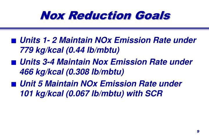 Nox Reduction Goals