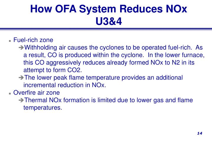 How OFA System Reduces NOx