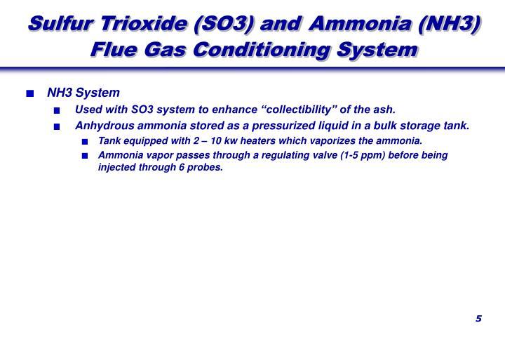 Sulfur Trioxide (SO3) and