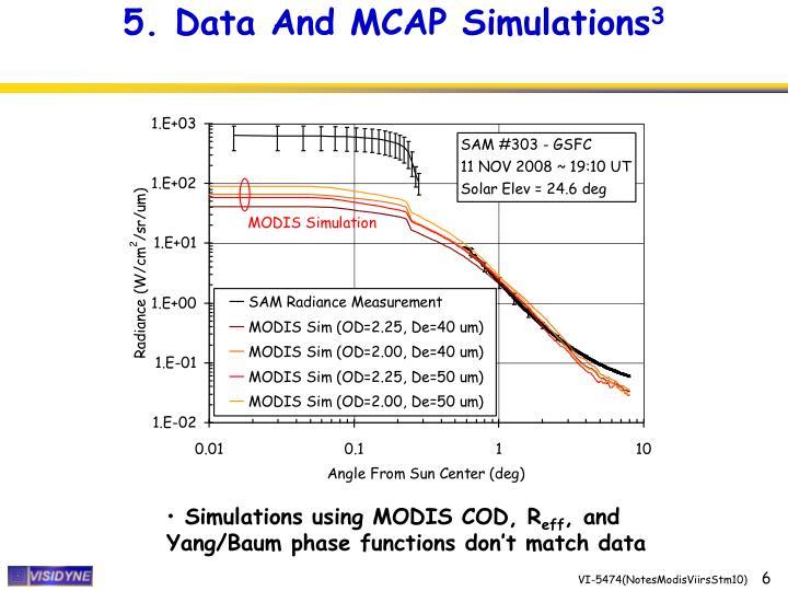 5. Data And MCAP Simulations