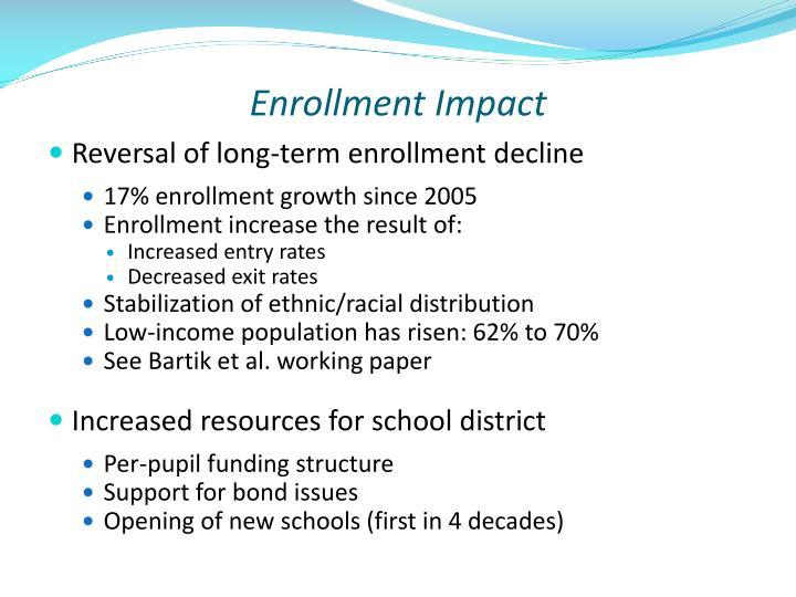 Enrollment Impact