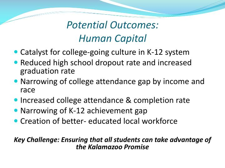 Potential Outcomes: