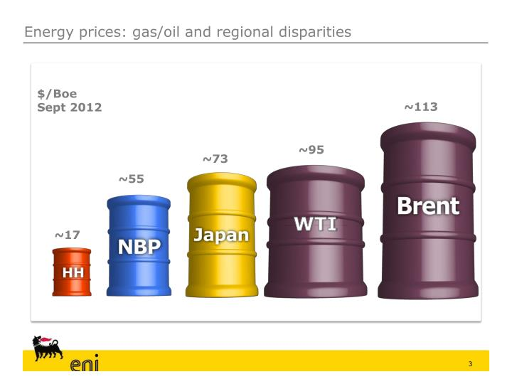 Energy prices: gas/oil and regional disparities
