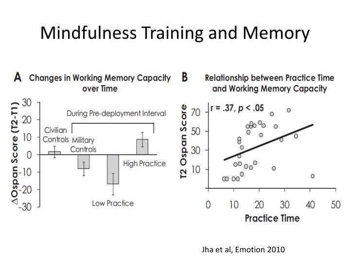 Mindfulness Training and Memory