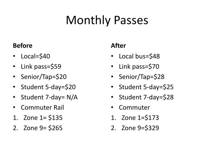 Monthly Passes
