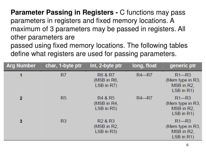 Parameter Passing in Registers -