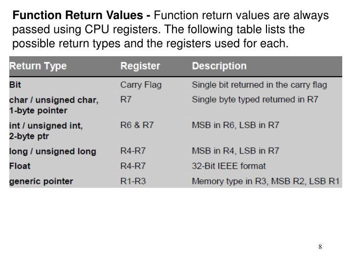 Function Return Values -