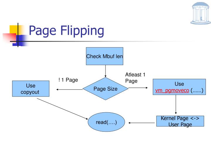 Page Flipping