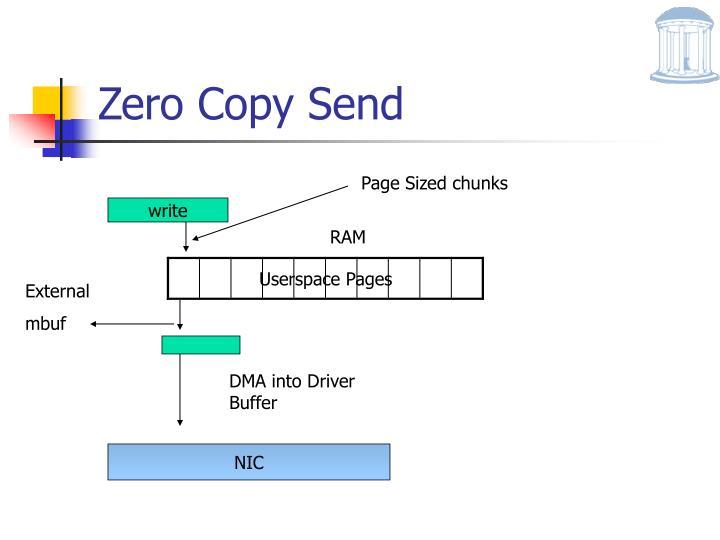 Zero Copy Send