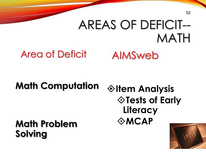 AREAS OF DEFICIT--MATH