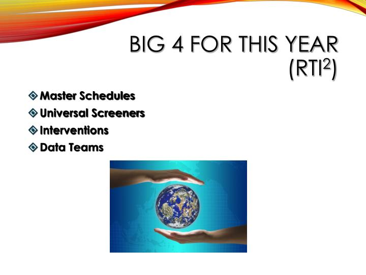 BIG 4 FOR THIS YEAR (RTI