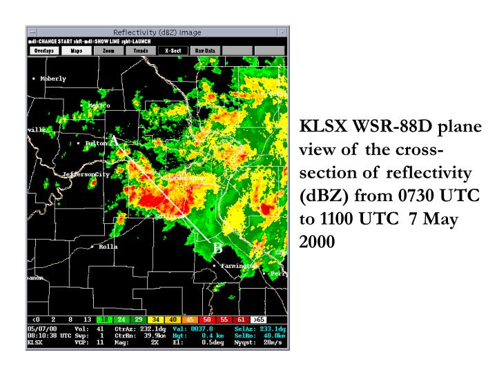 KLSX WSR-88D plane view of the cross-section of reflectivity (dBZ) from 0730 UTC to 1100 UTC  7 May 2000