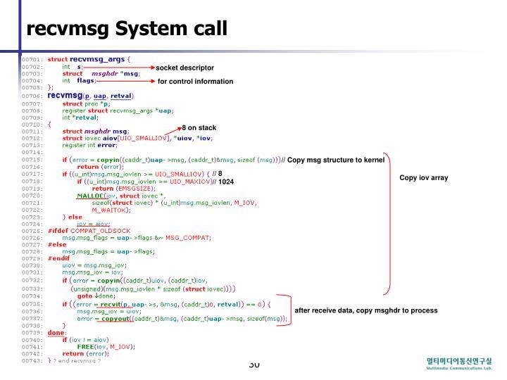 recvmsg System call