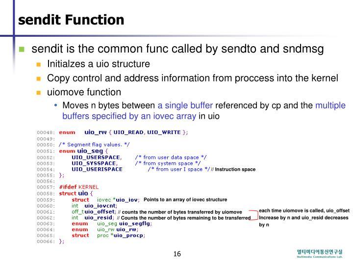 sendit Function