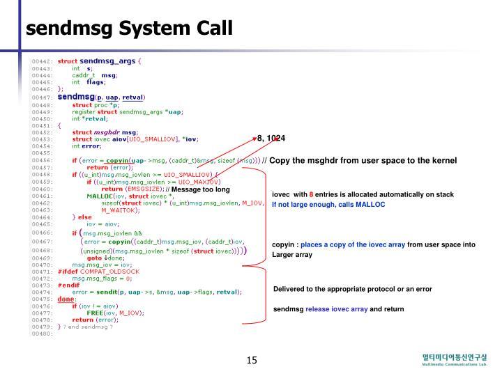 sendmsg System Call