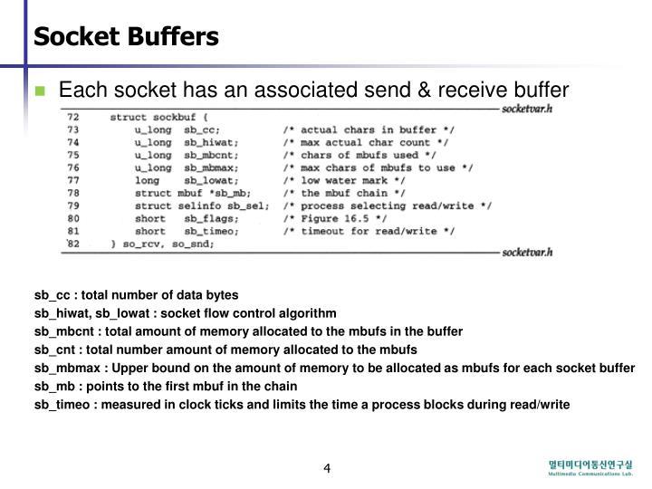 Socket Buffers