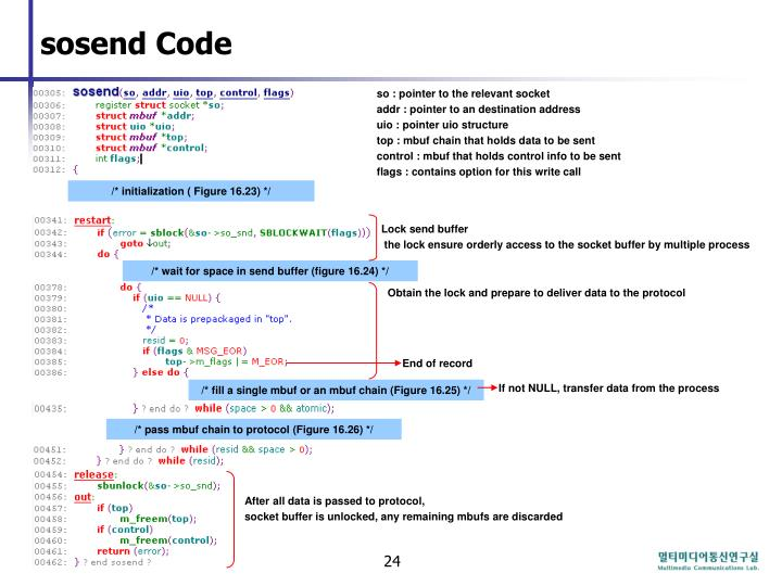 sosend Code