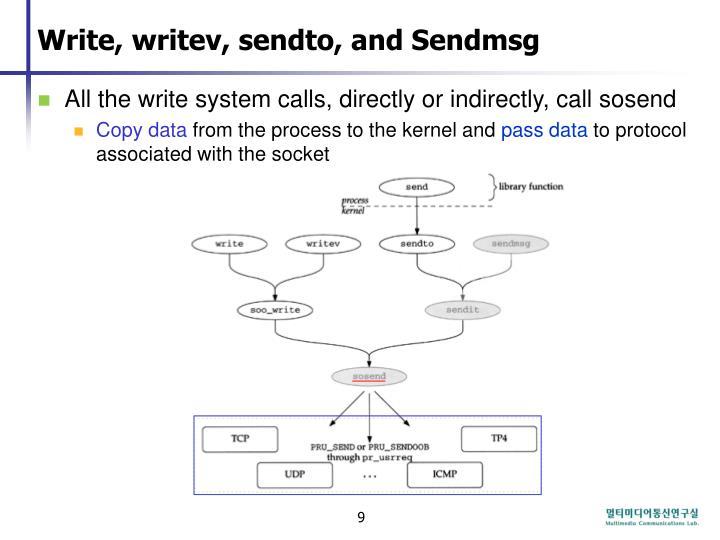 Write, writev, sendto, and Sendmsg