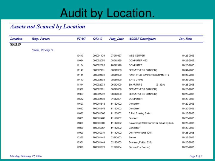 Audit by Location.