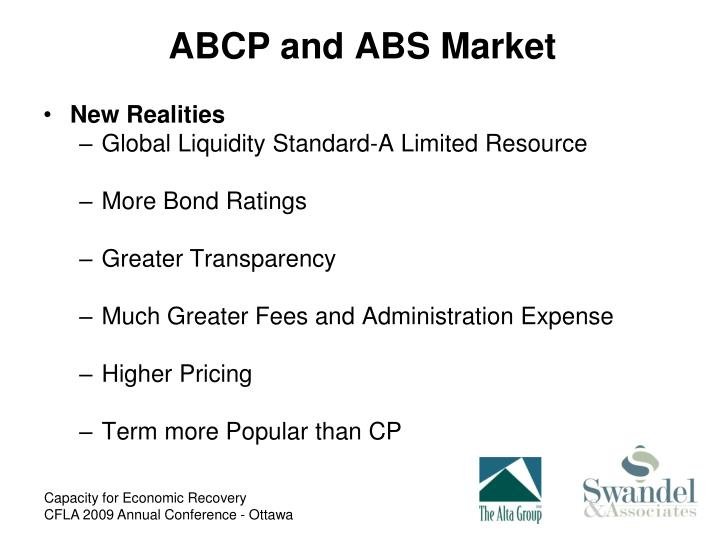 ABCP and ABS Market
