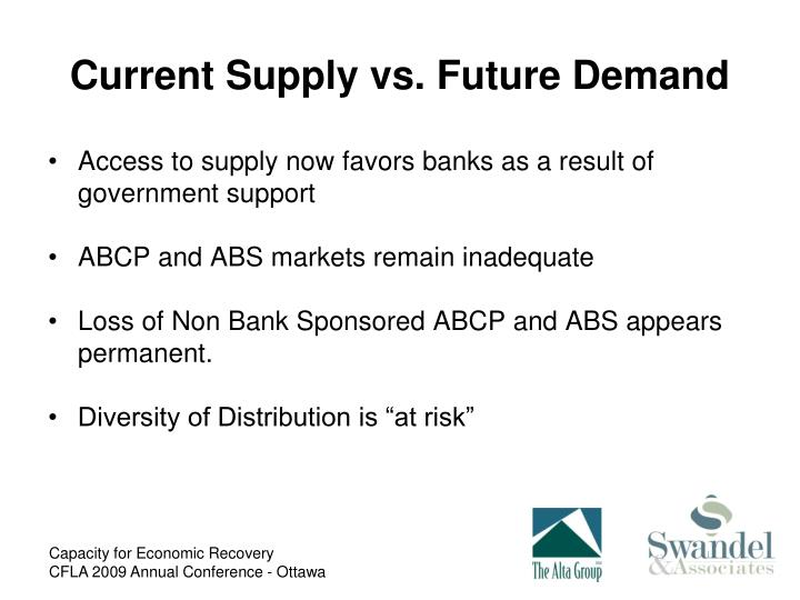 Current Supply vs. Future Demand