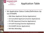application table