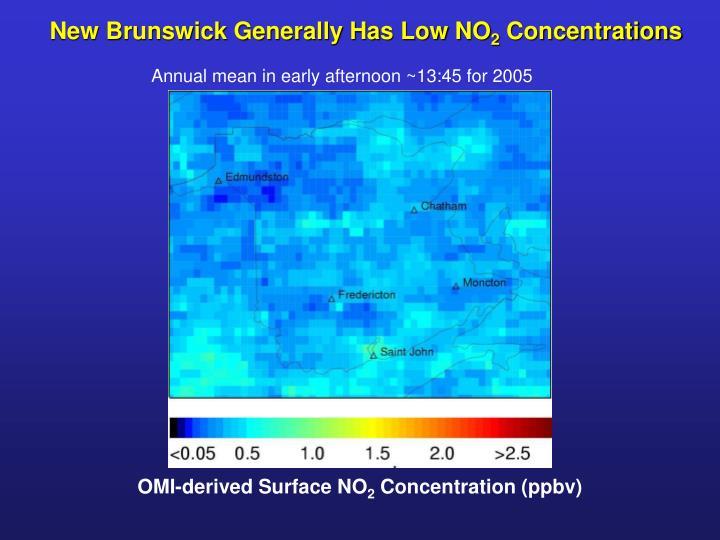 New Brunswick Generally Has Low NO