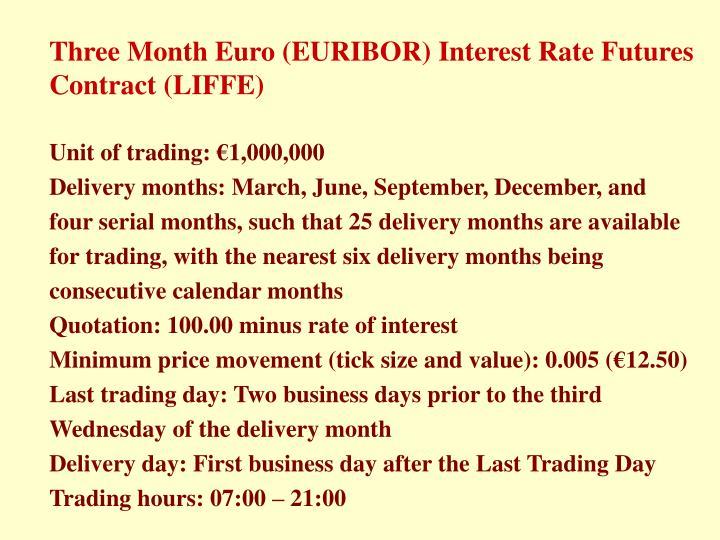 Three Month Euro (EURIBOR) Interest Rate Futures