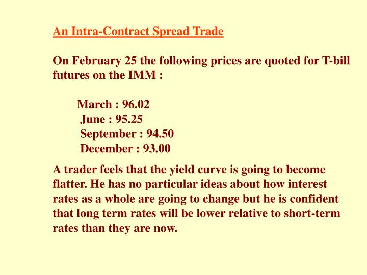An Intra-Contract Spread Trade